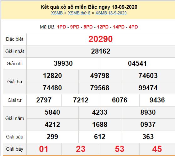 Kết quả XSMB 18-09-2020